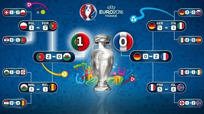 uefa euro final tournament schedule